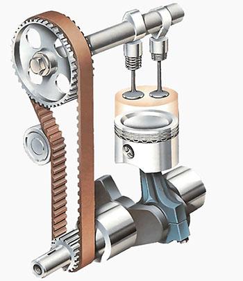 Diagrama do funcionamento do comando de válvulas em motores do tipo SOHC.