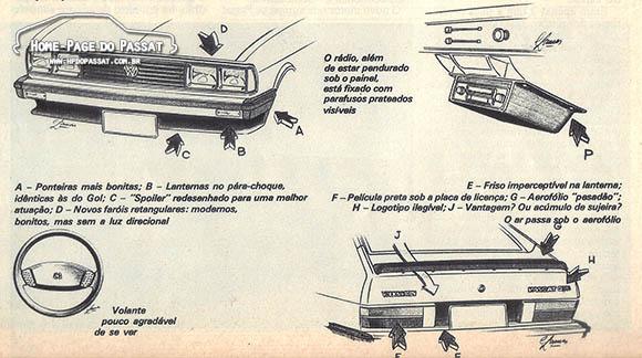 Passat GLS 1983 - Análise de estilo